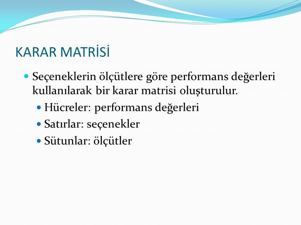 KARAR MATRİSİ Seçeneklerin ölçütlere göre performans değerleri kullanılarak bir karar matrisi oluşturulur.