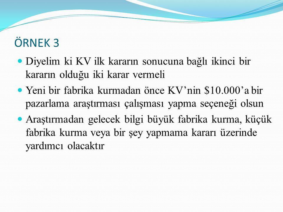 ÖRNEK 3 Diyelim ki KV ilk kararın sonucuna bağlı ikinci bir kararın olduğu iki karar vermeli.