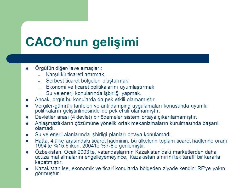 CACO'nun gelişimi Örgütün diğer/ilave amaçları: