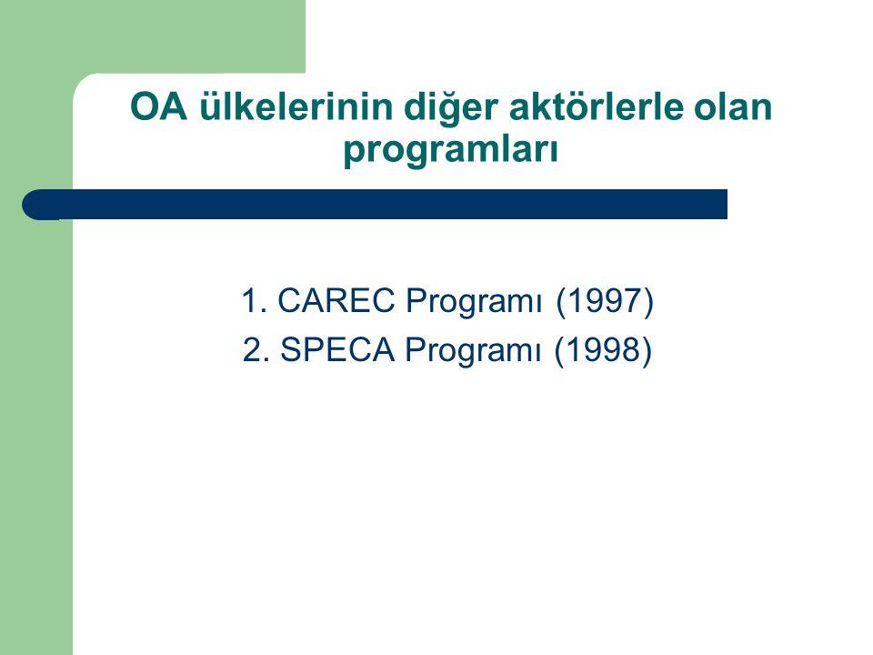 OA ülkelerinin diğer aktörlerle olan programları
