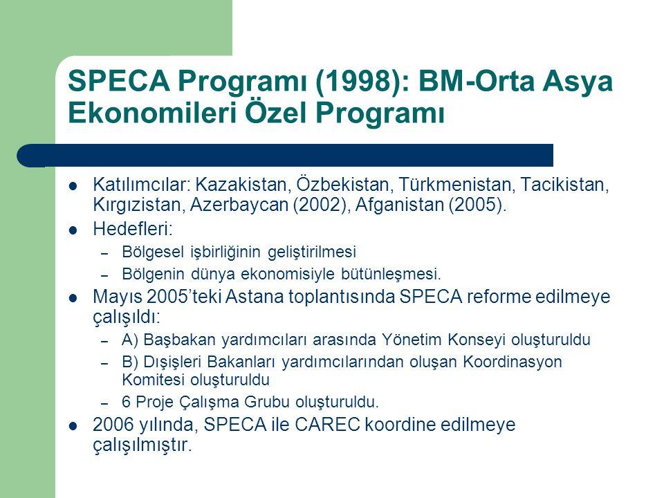 SPECA Programı (1998): BM-Orta Asya Ekonomileri Özel Programı