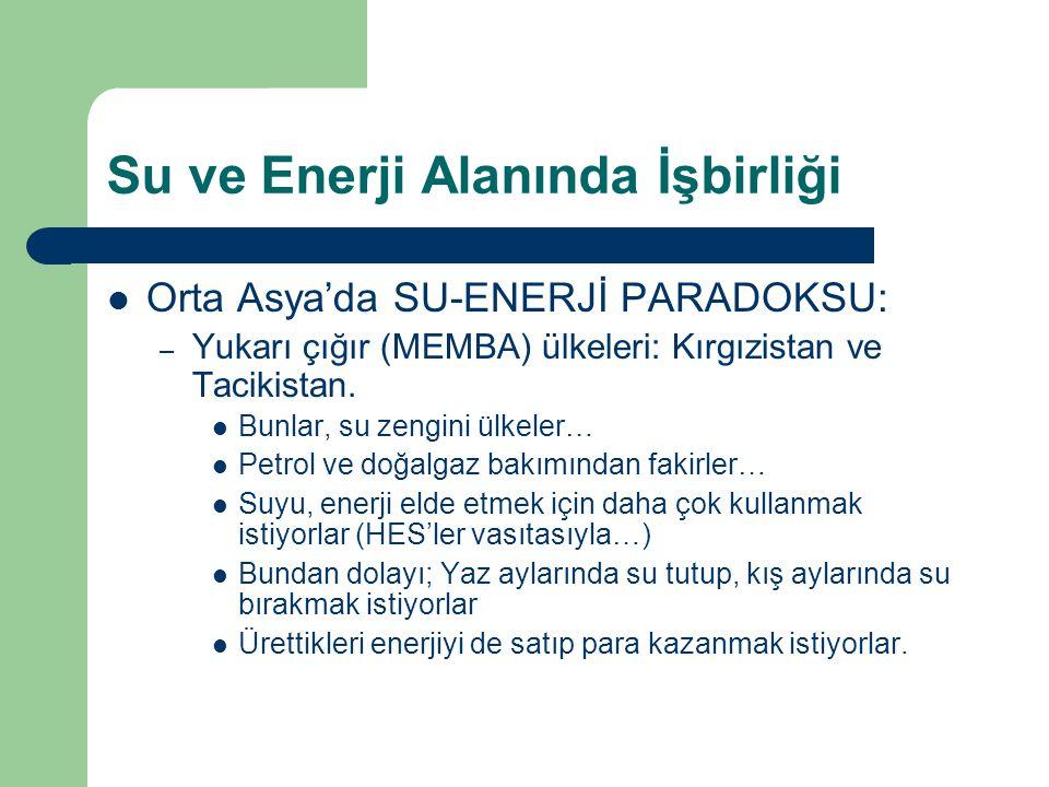Su ve Enerji Alanında İşbirliği