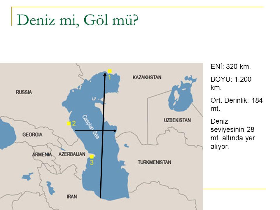 Deniz mi, Göl mü ENİ: 320 km. BOYU: 1.200 km. Ort. Derinlik: 184 mt.