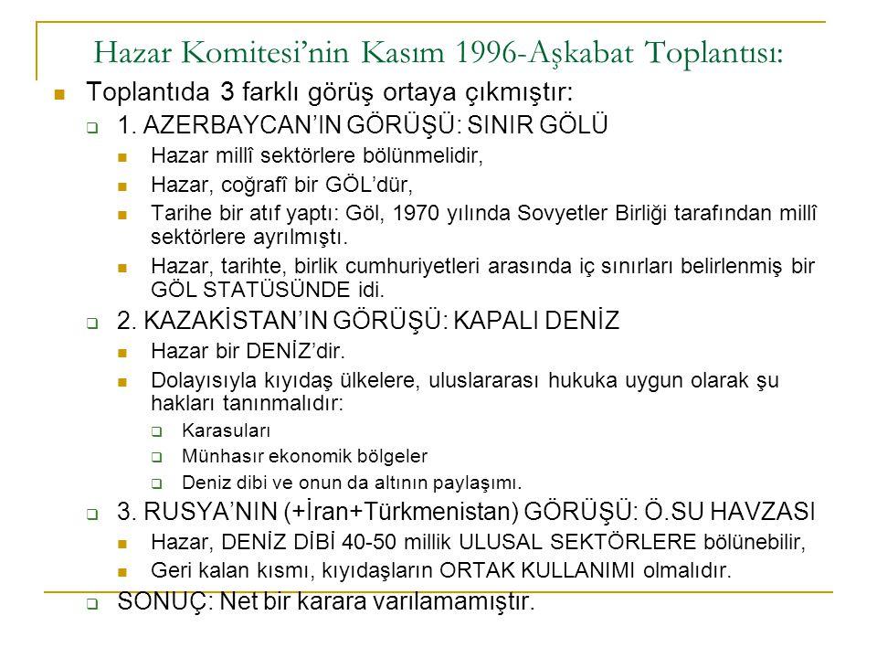 Hazar Komitesi'nin Kasım 1996-Aşkabat Toplantısı: