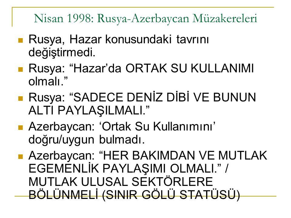 Nisan 1998: Rusya-Azerbaycan Müzakereleri