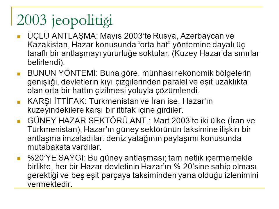 2003 jeopolitiği