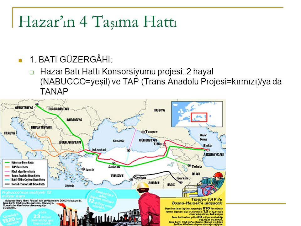 Hazar'ın 4 Taşıma Hattı 1. BATI GÜZERGÂHI: