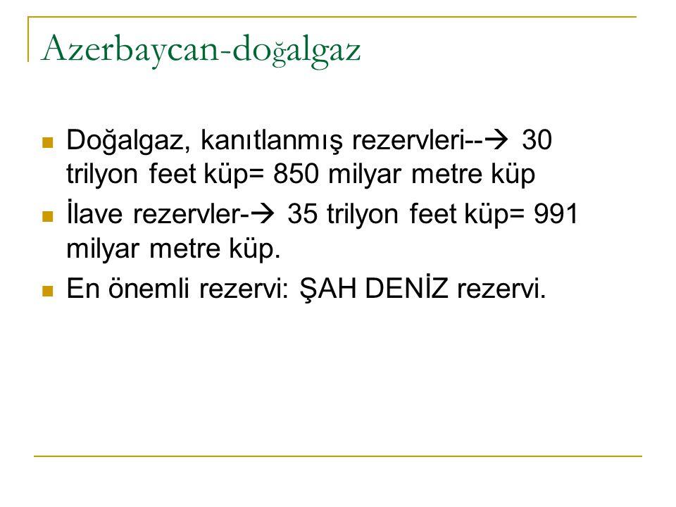 Azerbaycan-doğalgaz Doğalgaz, kanıtlanmış rezervleri-- 30 trilyon feet küp= 850 milyar metre küp.