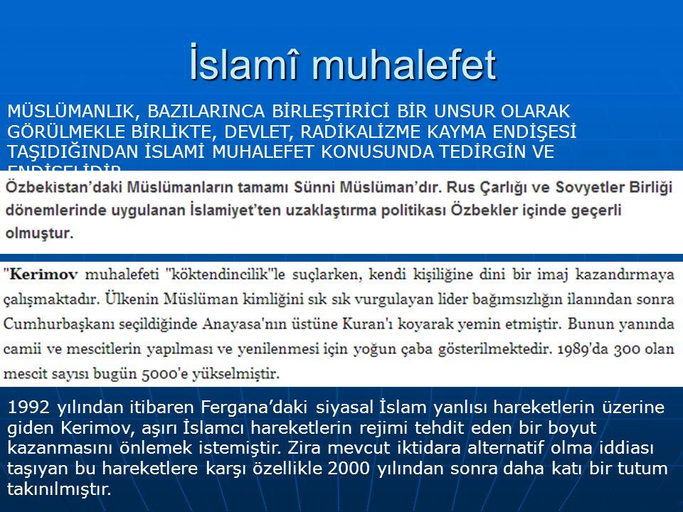 İslamî muhalefet