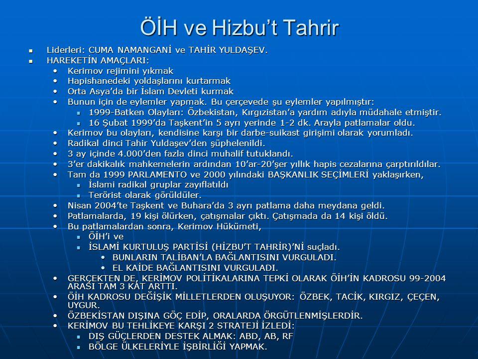 ÖİH ve Hizbu't Tahrir Liderleri: CUMA NAMANGANİ ve TAHİR YULDAŞEV.