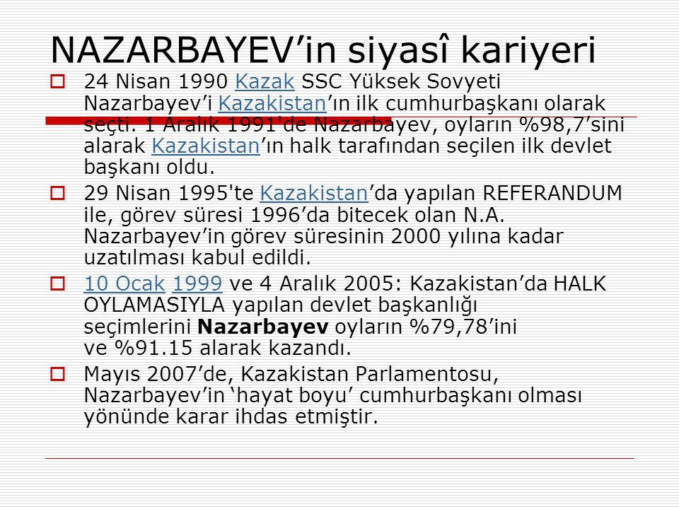 NAZARBAYEV'in siyasî kariyeri