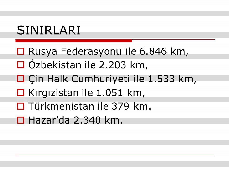 SINIRLARI Rusya Federasyonu ile 6.846 km, Özbekistan ile 2.203 km,