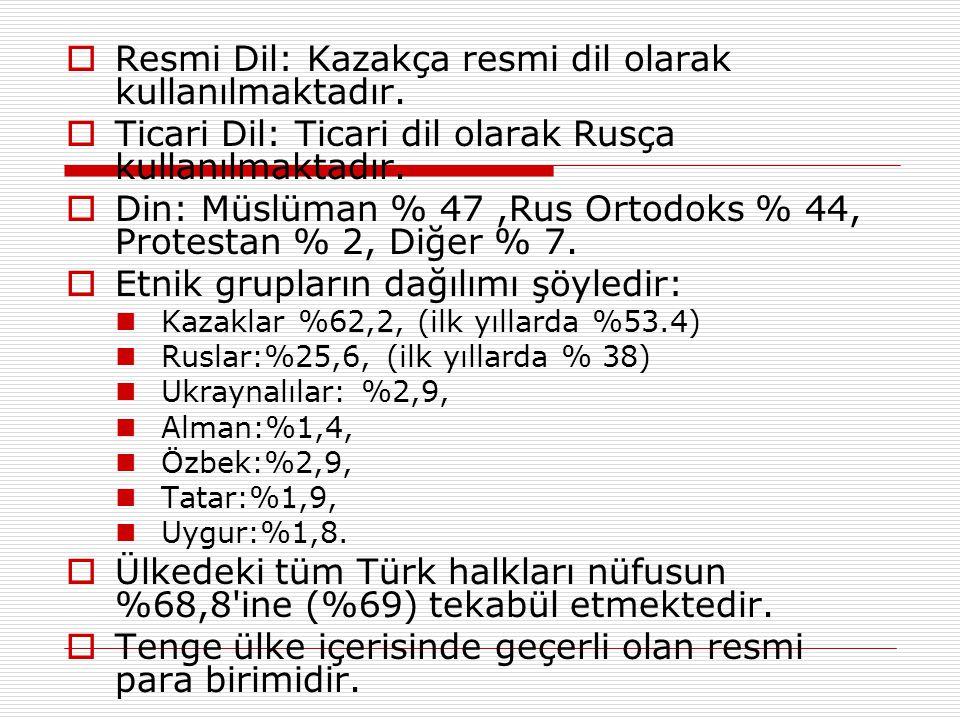 Resmi Dil: Kazakça resmi dil olarak kullanılmaktadır.