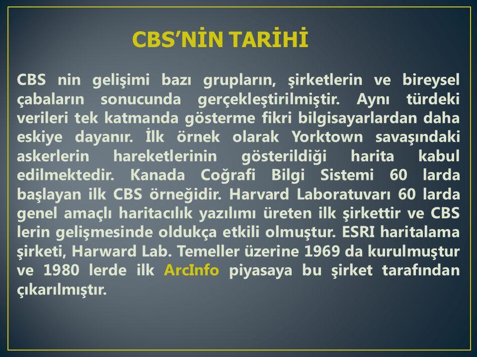 CBS'NİN TARİHİ