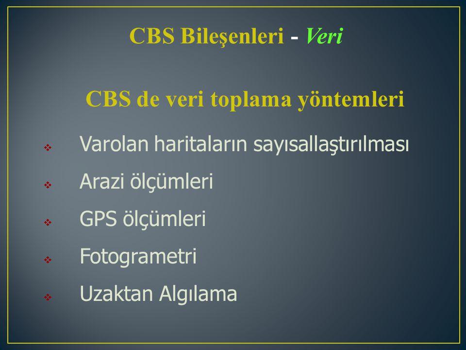 CBS de veri toplama yöntemleri