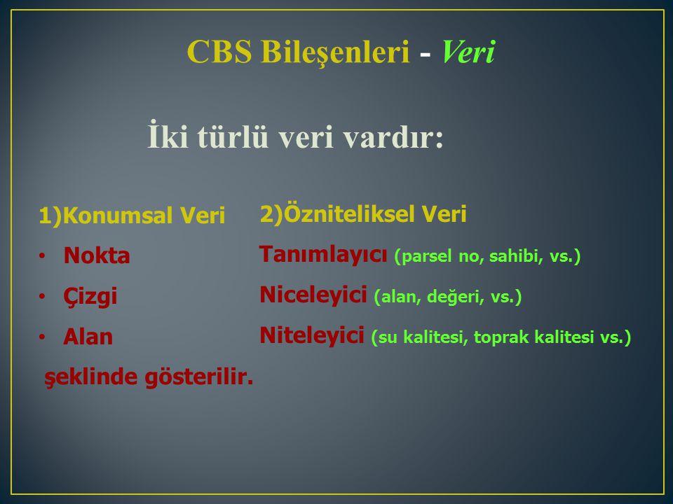 CBS Bileşenleri - Veri İki türlü veri vardır: 1)Konumsal Veri