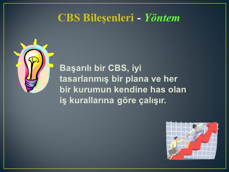 CBS Bileşenleri - Yöntem