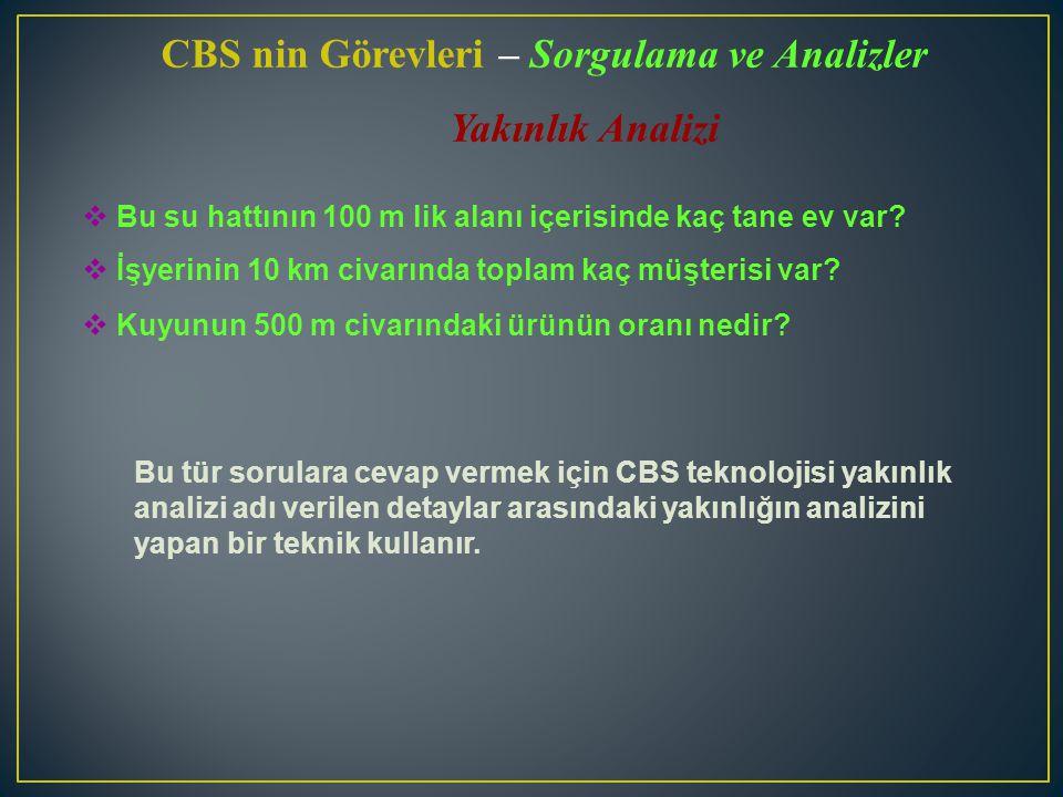 CBS nin Görevleri – Sorgulama ve Analizler Yakınlık Analizi