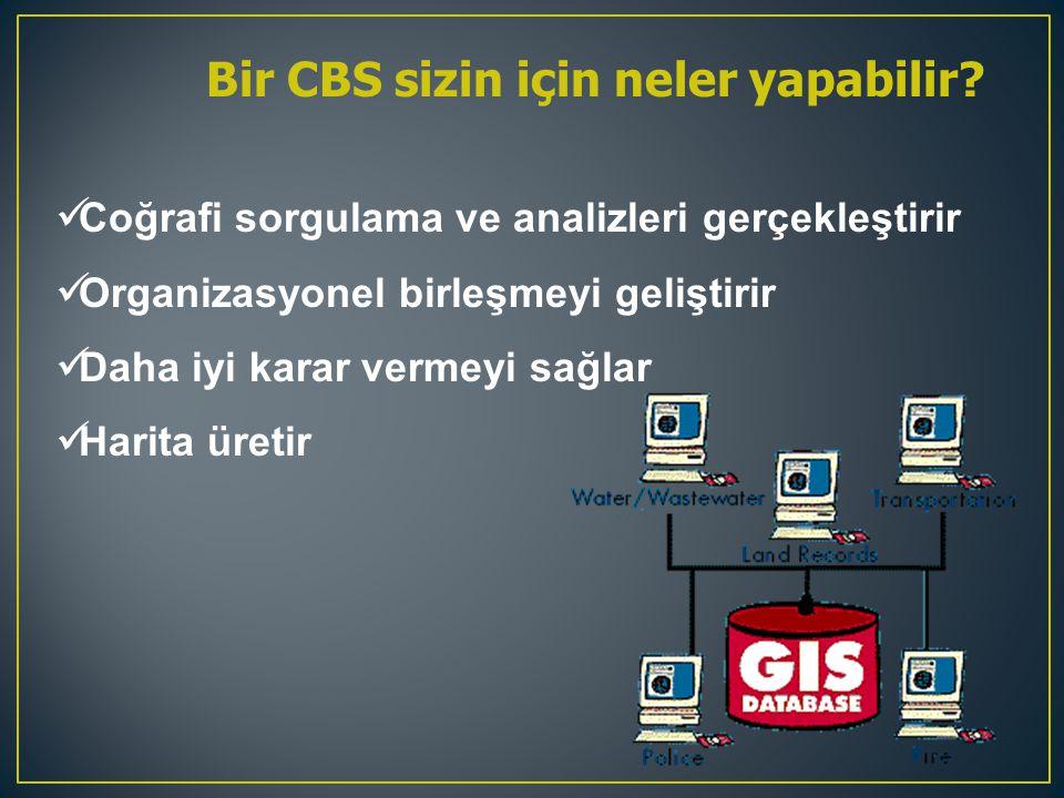 Bir CBS sizin için neler yapabilir