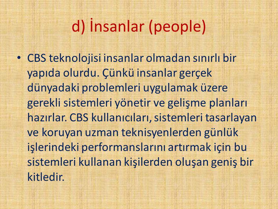 d) İnsanlar (people)