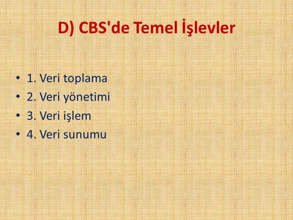D) CBS de Temel İşlevler