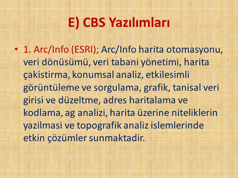 E) CBS Yazılımları