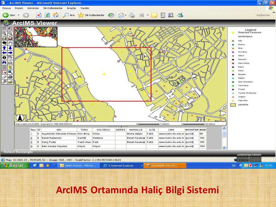 ArcIMS Ortamında Haliç Bilgi Sistemi
