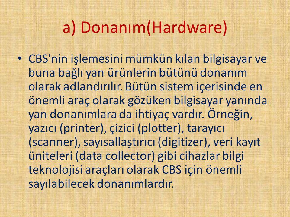 a) Donanım(Hardware)