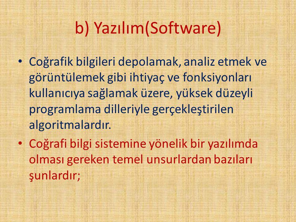 b) Yazılım(Software)