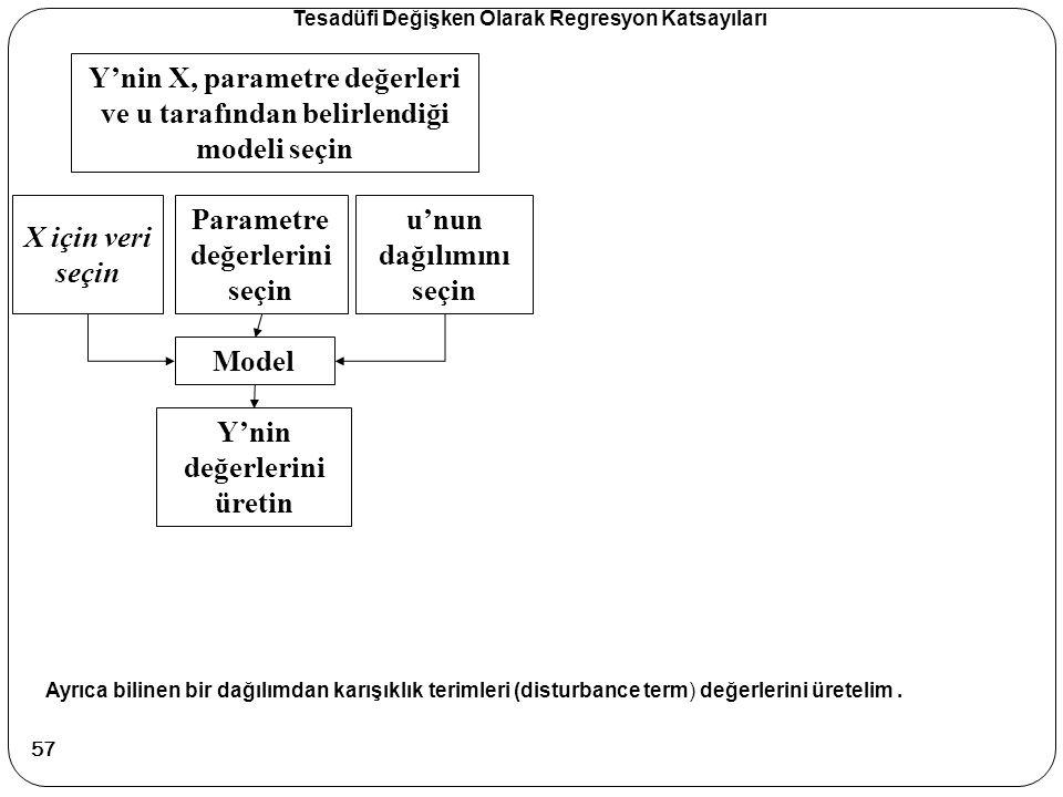 Y'nin X, parametre değerleri ve u tarafından belirlendiği modeli seçin