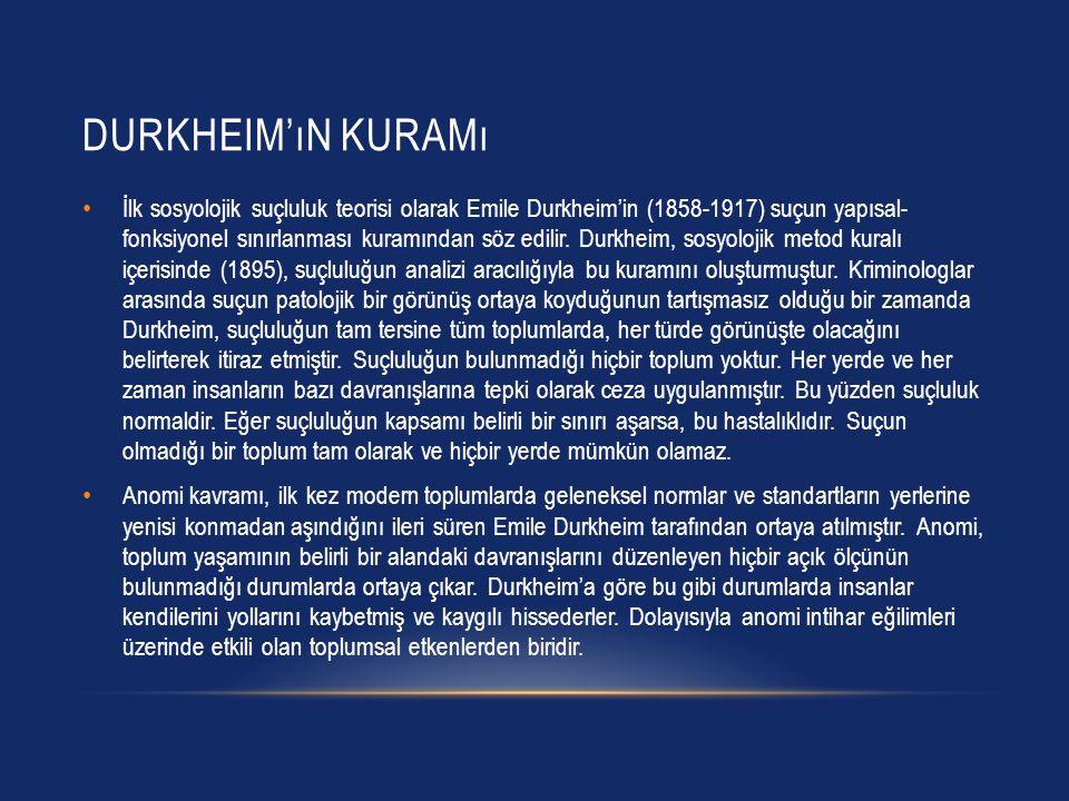 Durkheim'ın kuramı