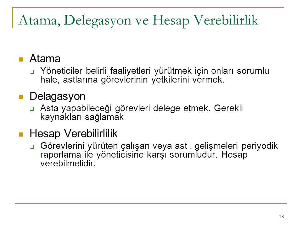 Atama, Delegasyon ve Hesap Verebilirlik