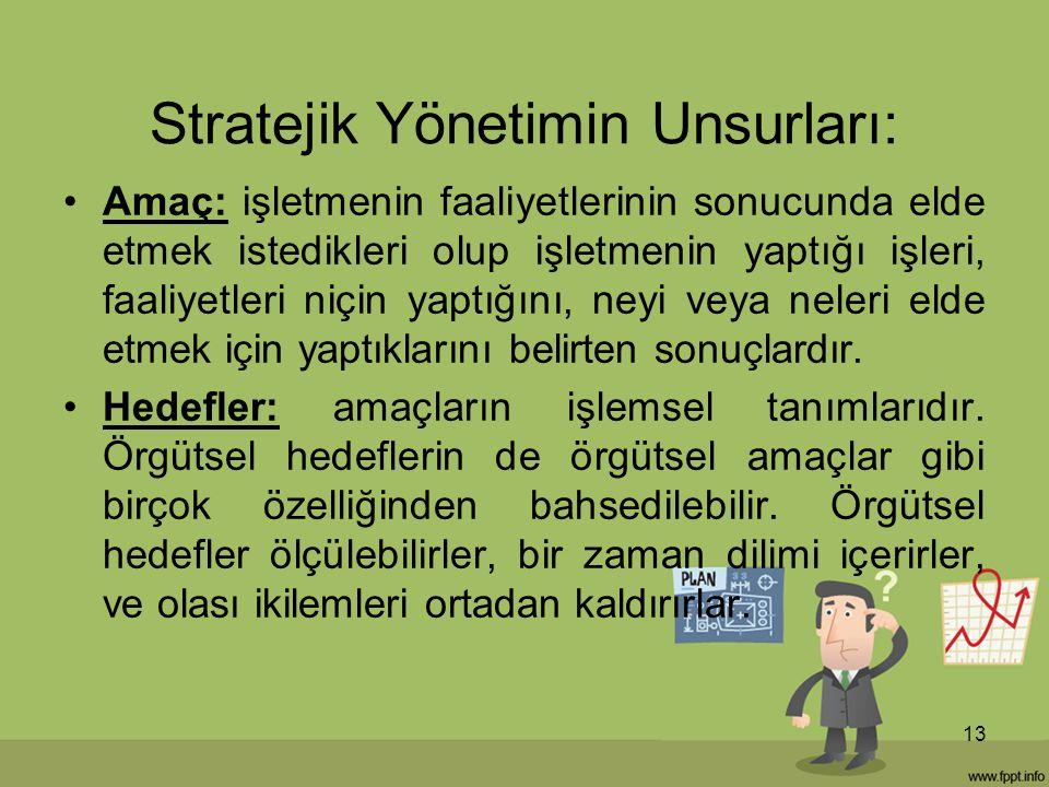Stratejik Yönetimin Unsurları: