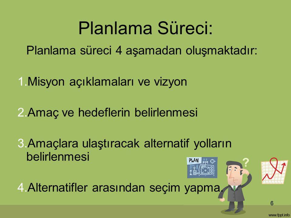 Planlama Süreci: Planlama süreci 4 aşamadan oluşmaktadır: