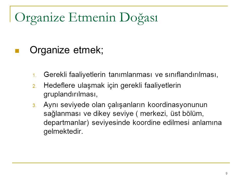 Organize Etmenin Doğası