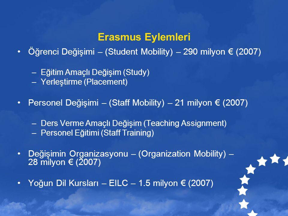 Erasmus Eylemleri Öğrenci Değişimi – (Student Mobility) – 290 milyon € (2007) Eğitim Amaçlı Değişim (Study)
