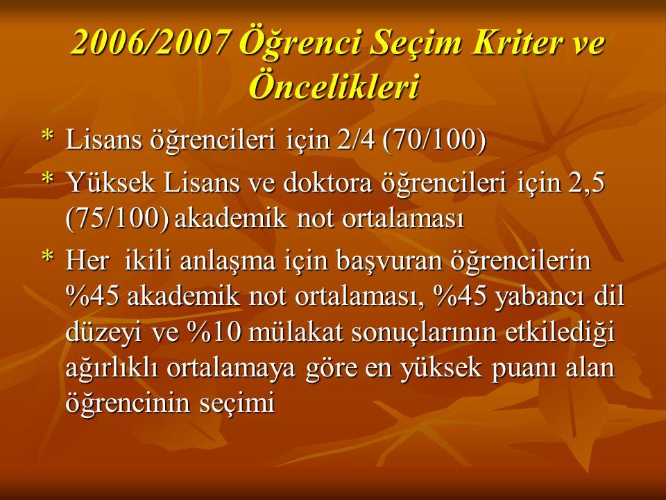 2006/2007 Öğrenci Seçim Kriter ve Öncelikleri