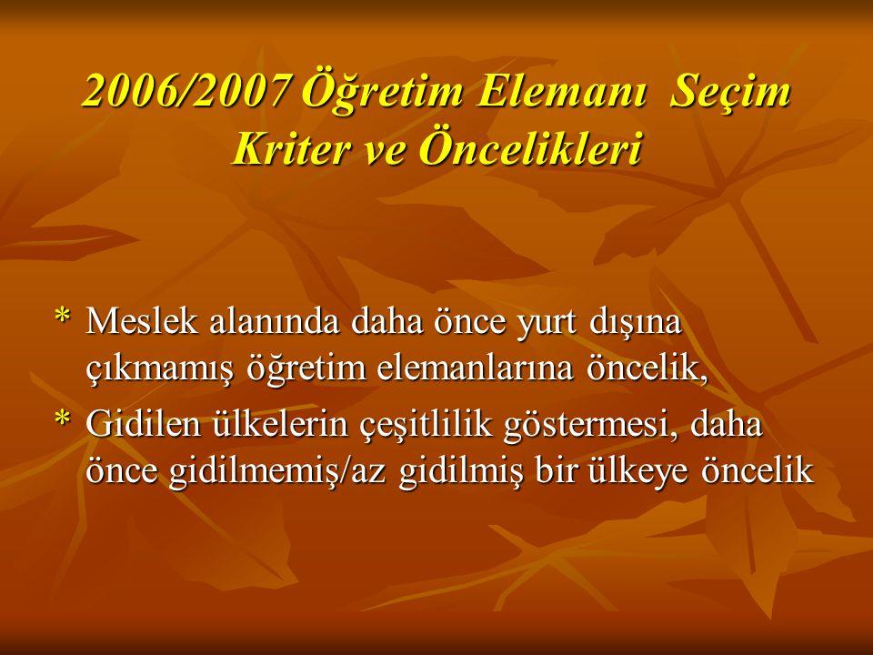 2006/2007 Öğretim Elemanı Seçim Kriter ve Öncelikleri