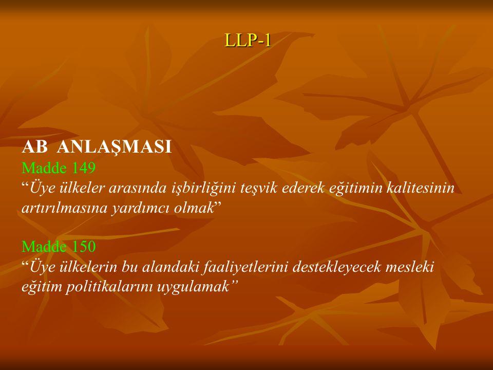 LLP-1 AB ANLAŞMASI Madde 149