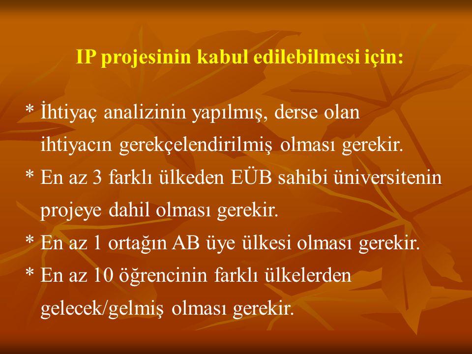IP projesinin kabul edilebilmesi için: