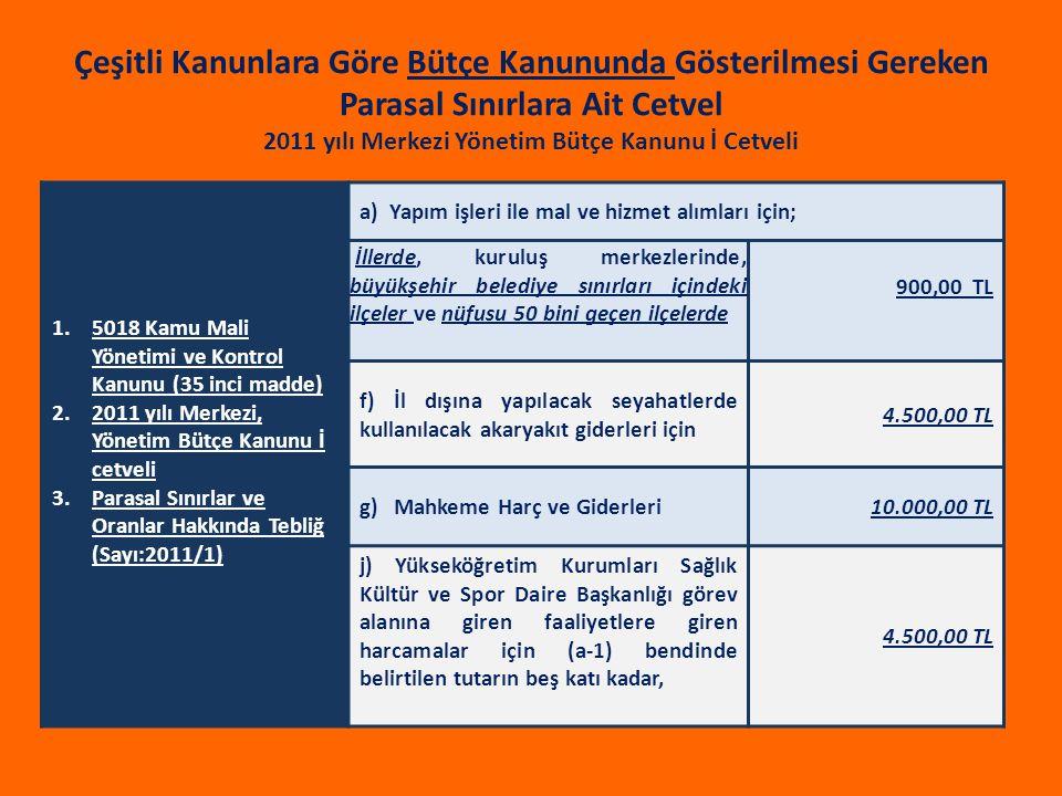 Çeşitli Kanunlara Göre Bütçe Kanununda Gösterilmesi Gereken Parasal Sınırlara Ait Cetvel 2011 yılı Merkezi Yönetim Bütçe Kanunu İ Cetveli