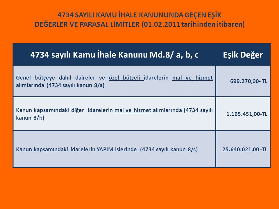 4734 sayılı Kamu İhale Kanunu Md.8/ a, b, c