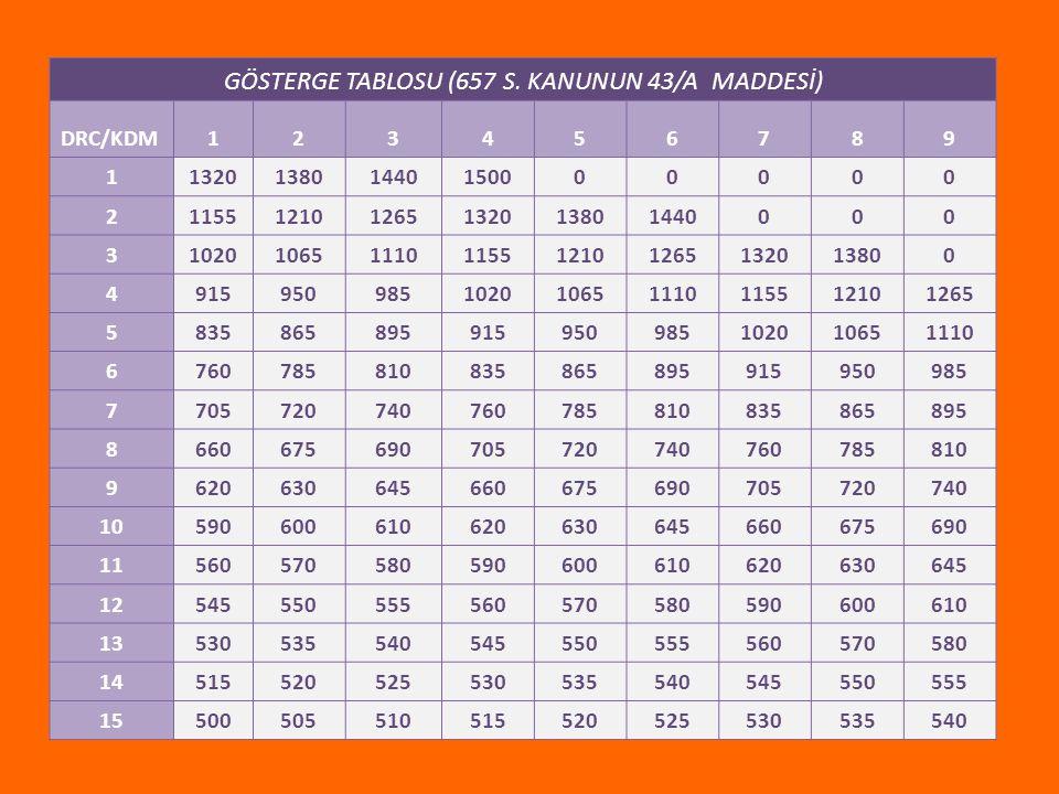 GÖSTERGE TABLOSU (657 S. KANUNUN 43/A MADDESİ)