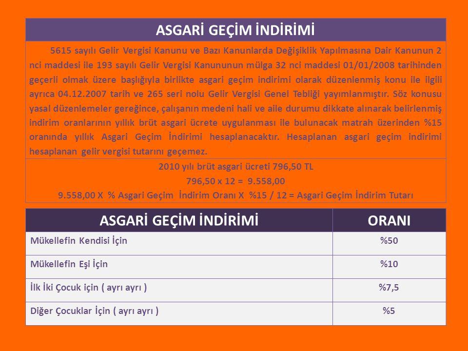 2010 yılı brüt asgari ücreti 796,50 TL