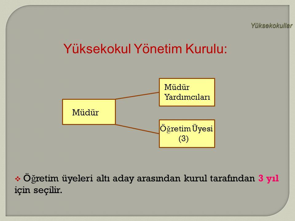 Yüksekokul Yönetim Kurulu: