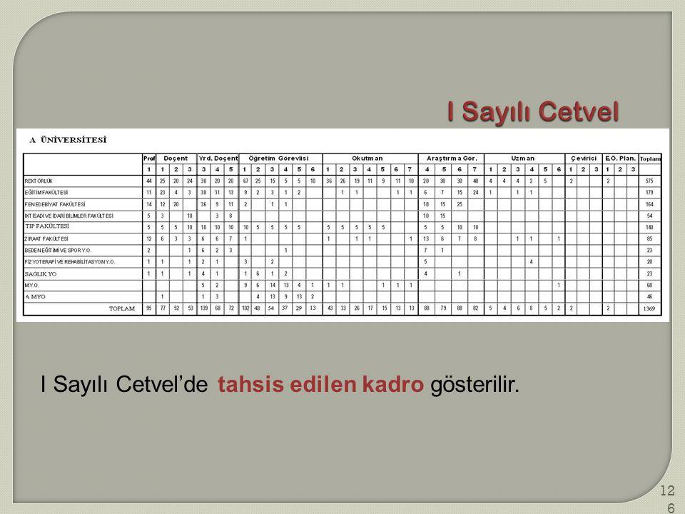 I Sayılı Cetvel'de tahsis edilen kadro gösterilir.