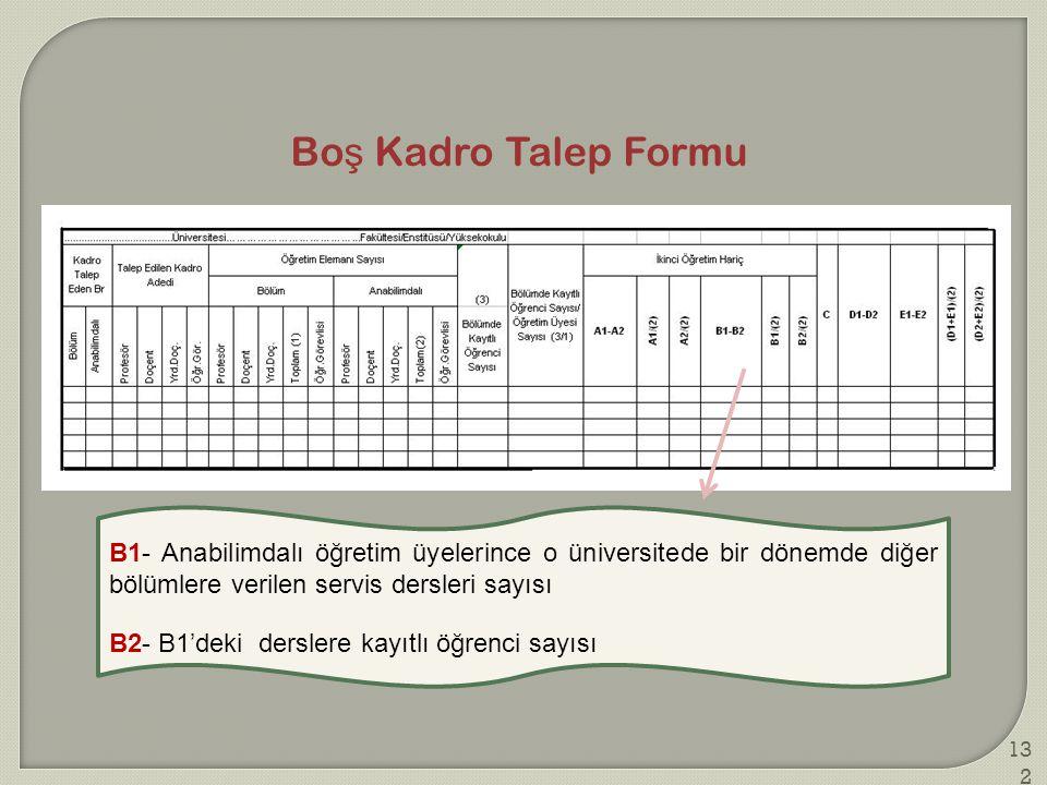 Boş Kadro Talep Formu B1- Anabilimdalı öğretim üyelerince o üniversitede bir dönemde diğer bölümlere verilen servis dersleri sayısı.