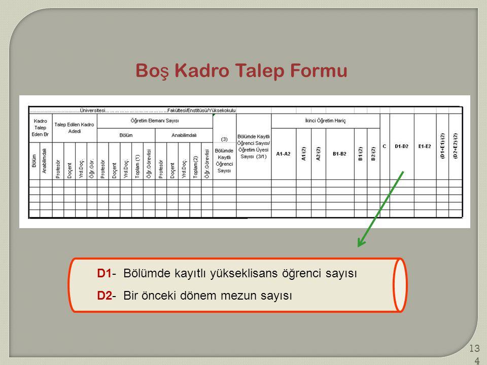 Boş Kadro Talep Formu D1- Bölümde kayıtlı yükseklisans öğrenci sayısı