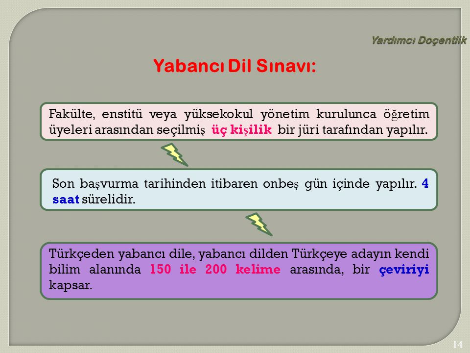 Yardımcı Doçentlik Yabancı Dil Sınavı: