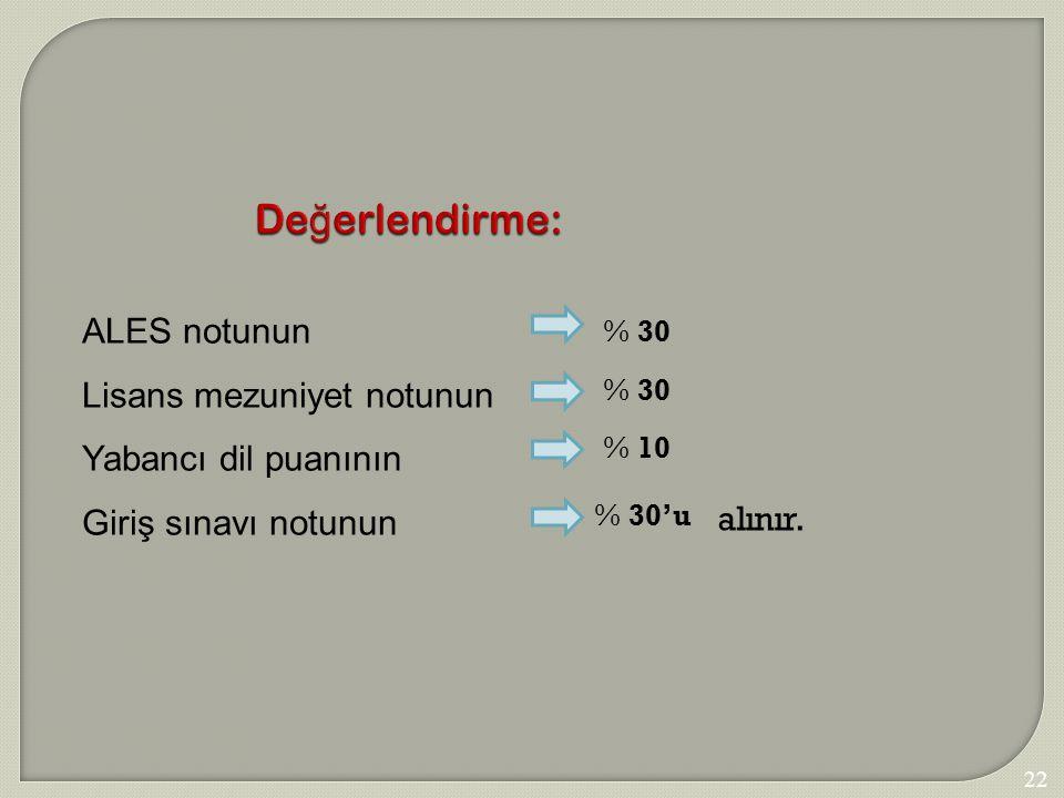 Değerlendirme: ALES notunun Lisans mezuniyet notunun Yabancı dil puanının Giriş sınavı notunun % 30.